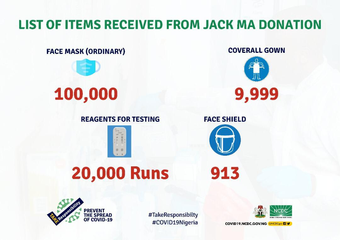 See-How-NCDC-Distributed-Jack-Mas-Donations-Nationwide-Nairalearn-TV
