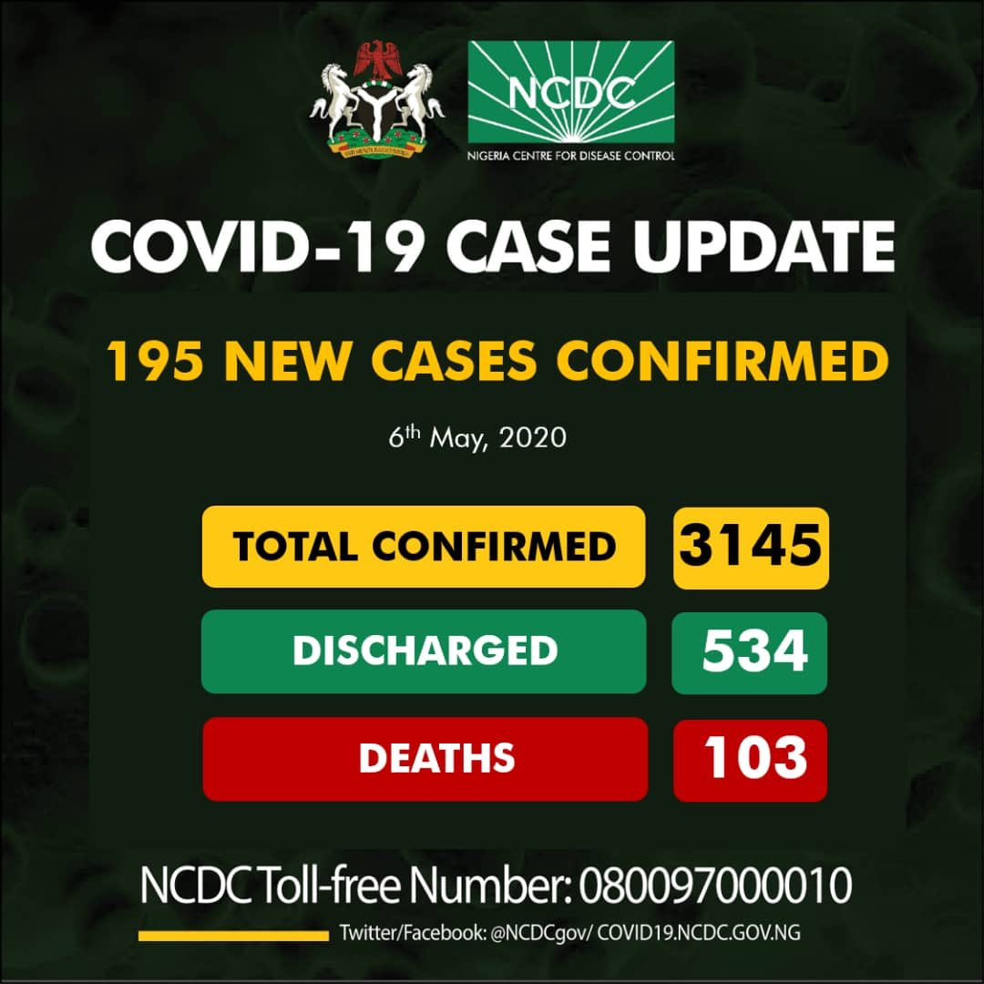 coronavirus in nigeria, COVID 19 Case Update
