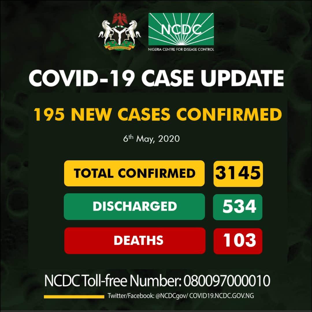 coronavirus in nigeria, COVID 19 Case Update