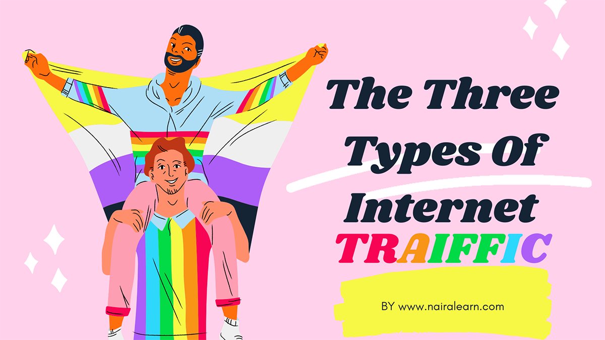 The Three Types Of Internet Traffic
