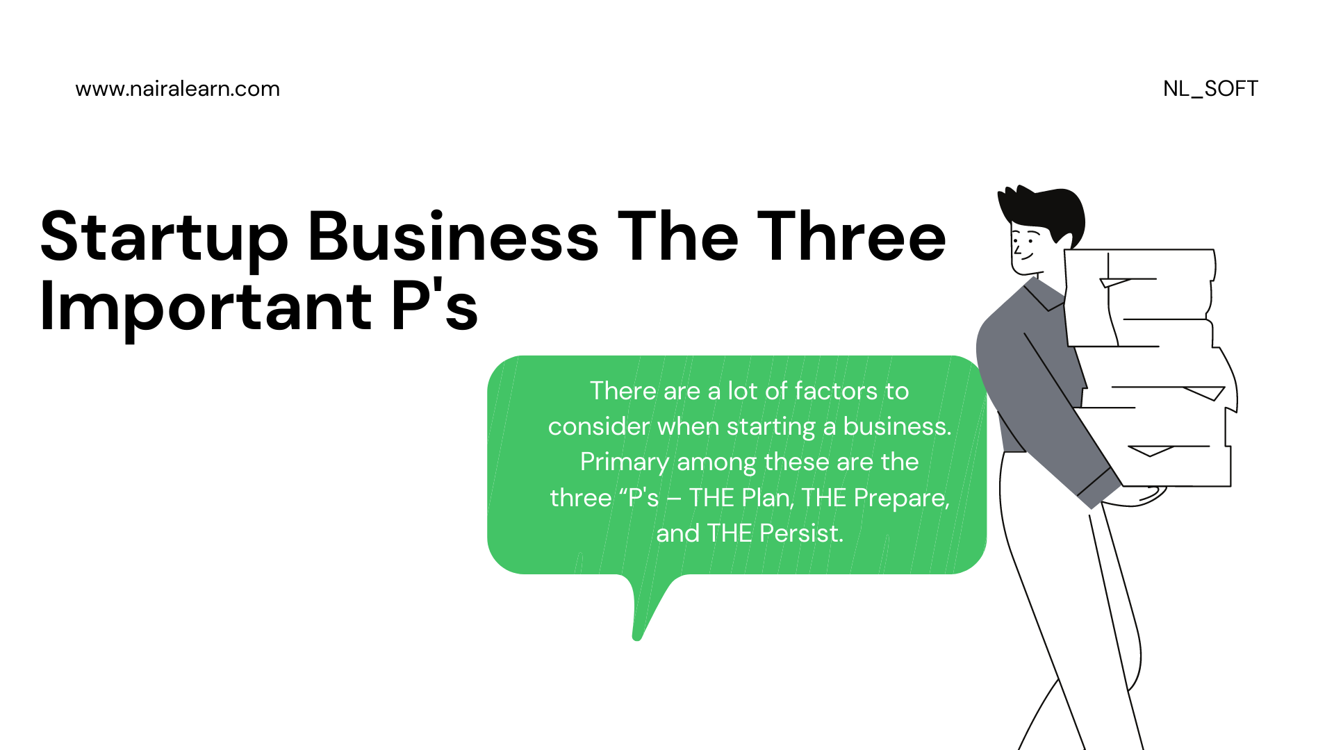 Startup Business The Three Important P's