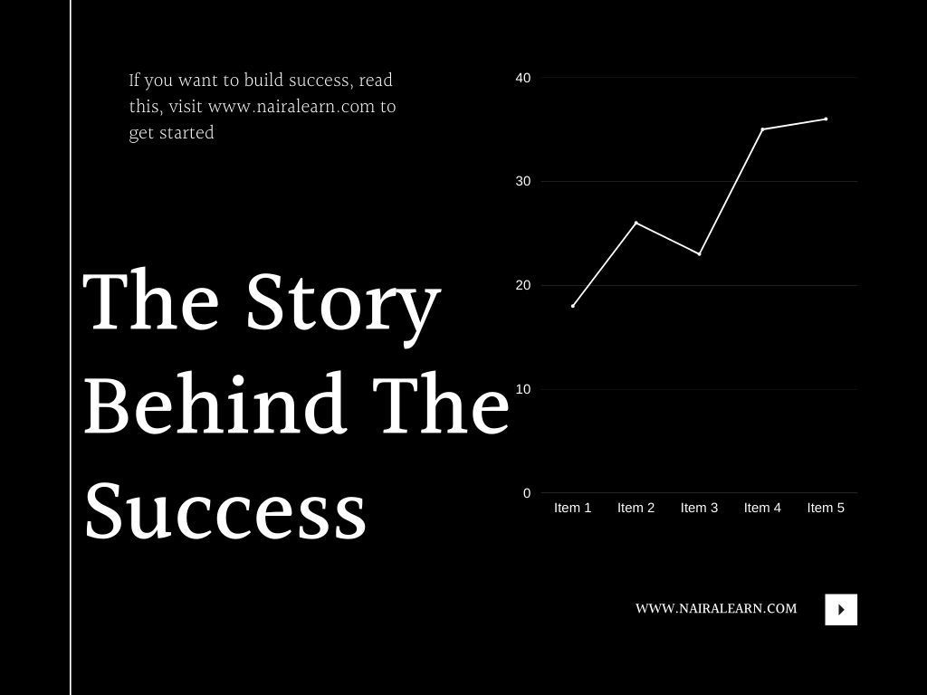 The Story Behind The Success