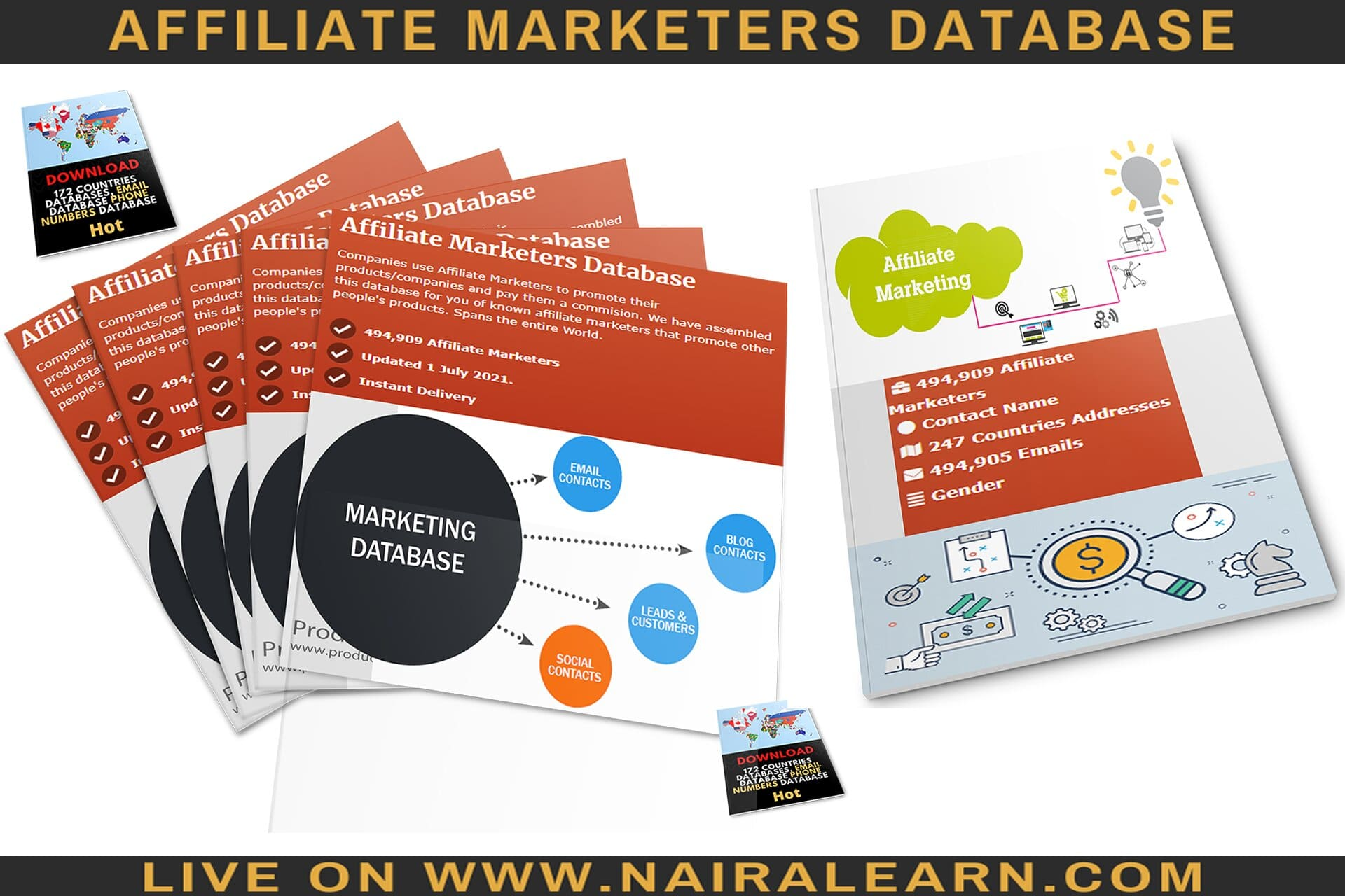 Affiliate Marketers Database
